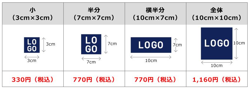 オリジナルロゴマークの刺繍価格