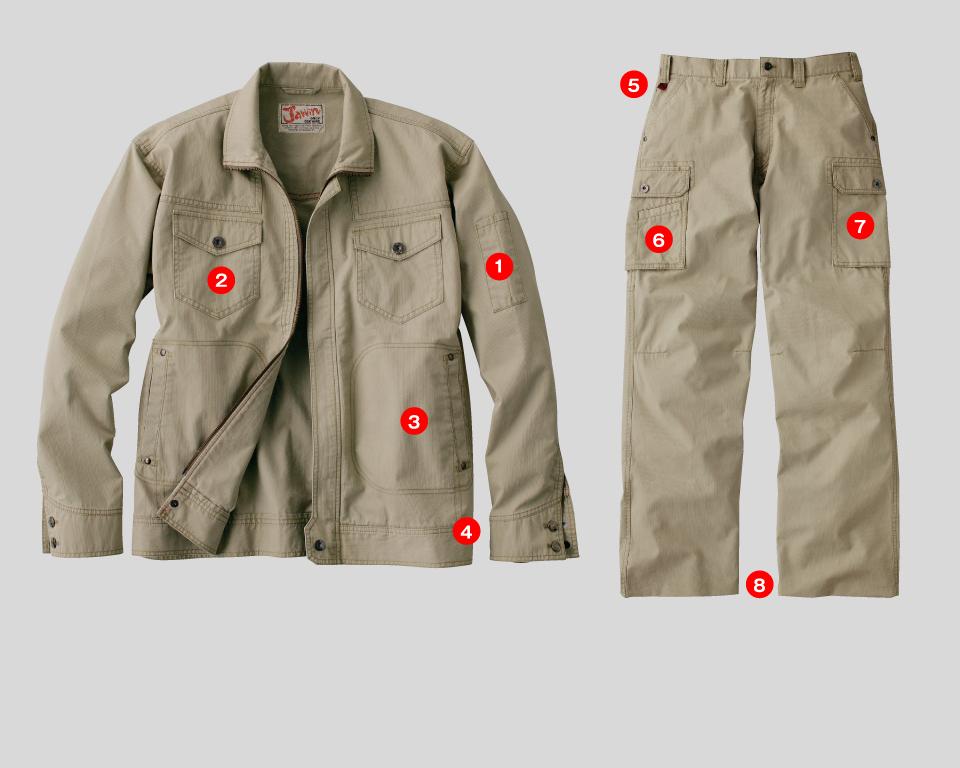 キャンプウェアによく使用されている化学繊維素材は熱に弱い。安全・安心にキャンプを楽しむには天然素材使用で丈夫なウェアの着用をおすすめします。